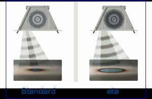Standard - ETA